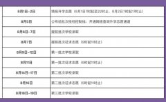 纳思书院南京中考投档线已公布 纳思提醒防止滑档